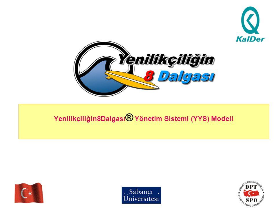 Yenilikçiliğin8Dalgası® Yönetim Sistemi (YYS) Modeli