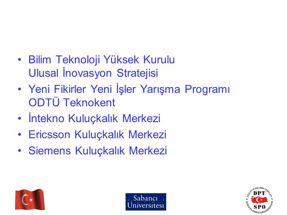 Bilim Teknoloji Yüksek Kurulu Ulusal İnovasyon Stratejisi