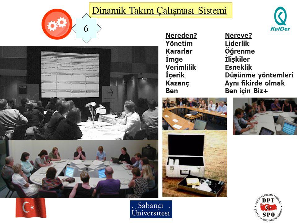 Dinamik Takım Çalışması Sistemi 6