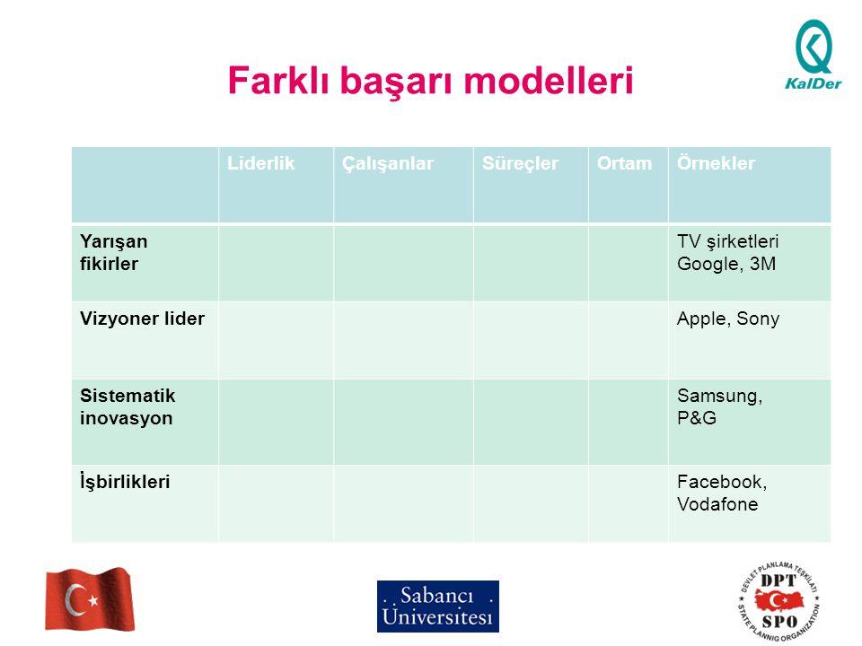 Farklı başarı modelleri