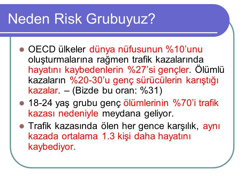 Neden Risk Grubuyuz