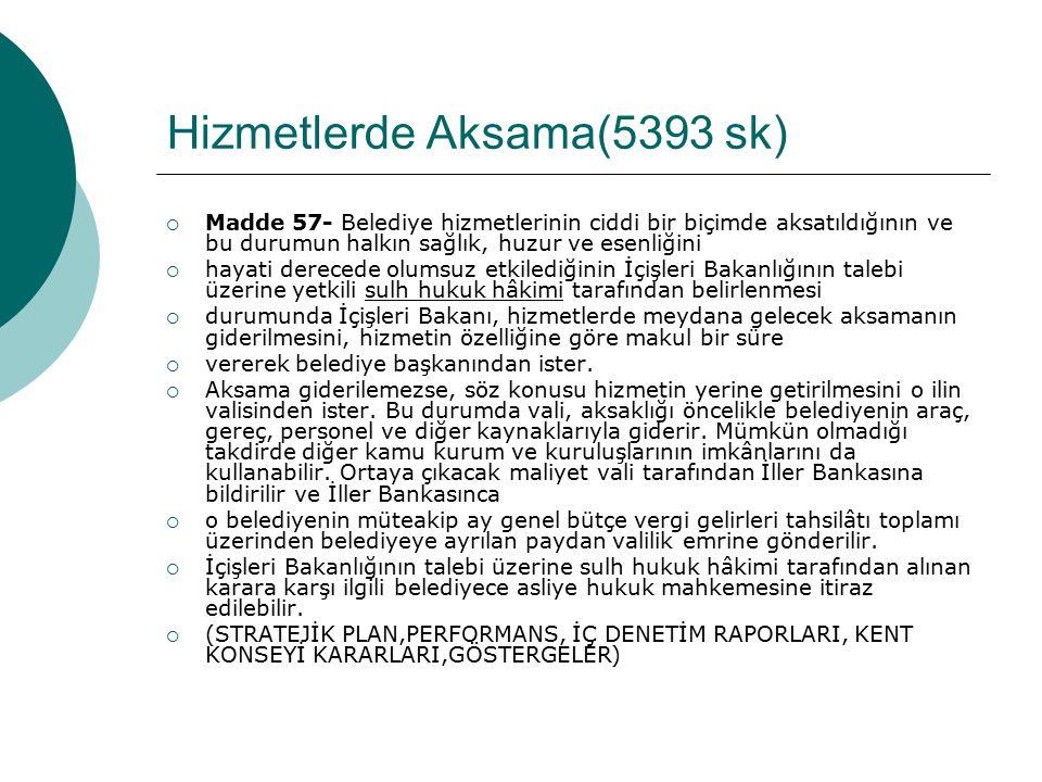 Hizmetlerde Aksama(5393 sk)