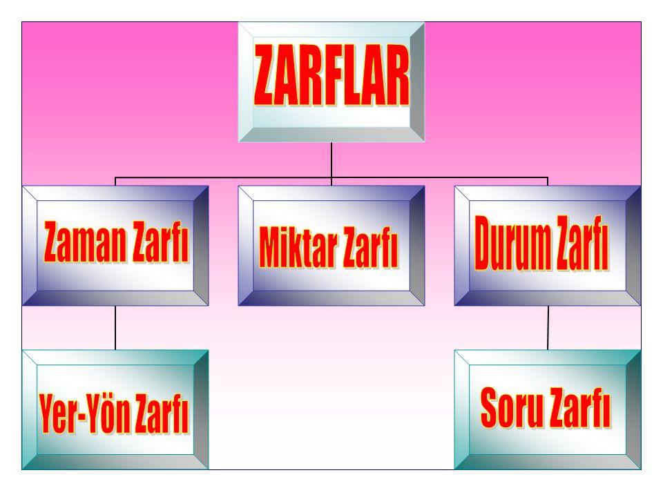 ZARFLAR Durum Zarfı Zaman Zarfı Miktar Zarfı Soru Zarfı Yer-Yön Zarfı