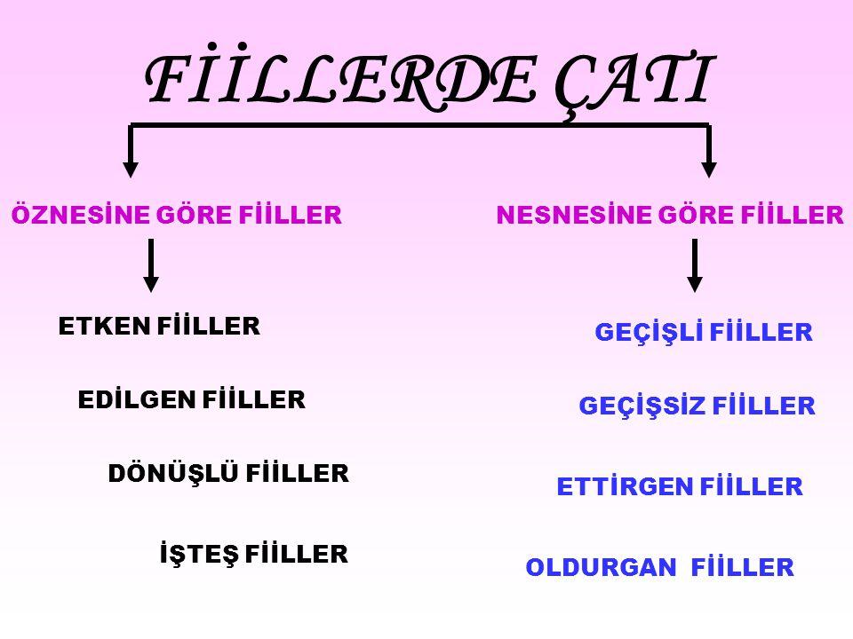 NESNESİNE GÖRE FİİLLER