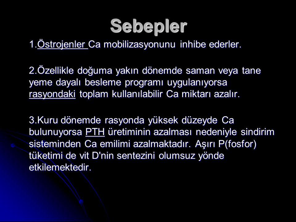 Sebepler 1.Östrojenler Ca mobilizasyonunu inhibe ederler.