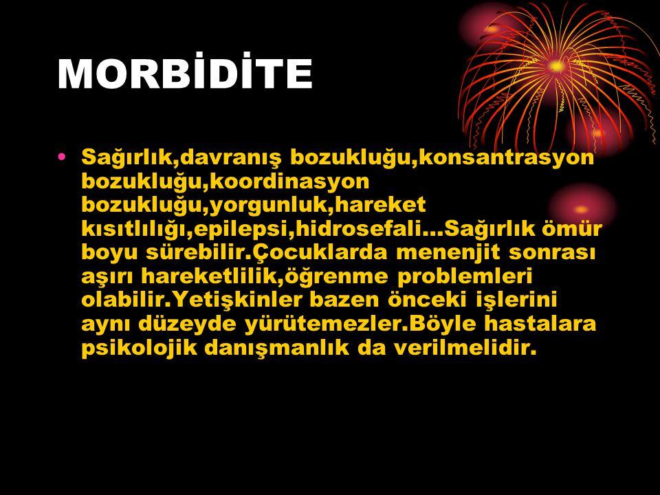 MORBİDİTE