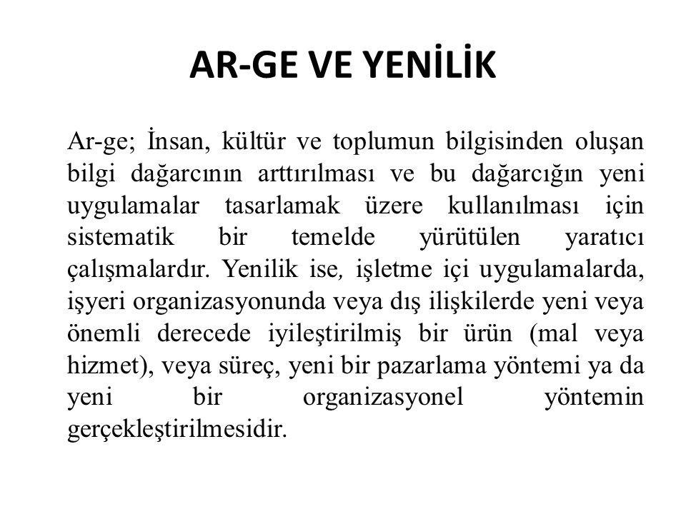 AR-GE VE YENİLİK