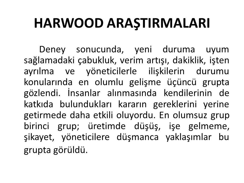 HARWOOD ARAŞTIRMALARI
