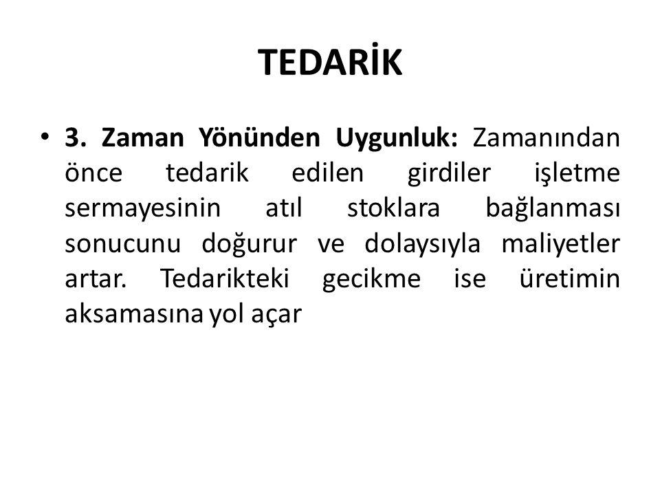 TEDARİK