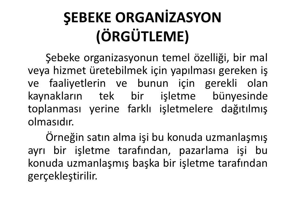 ŞEBEKE ORGANİZASYON (ÖRGÜTLEME)