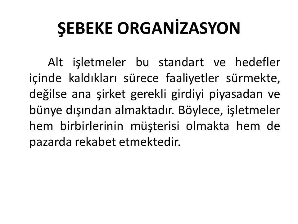 ŞEBEKE ORGANİZASYON