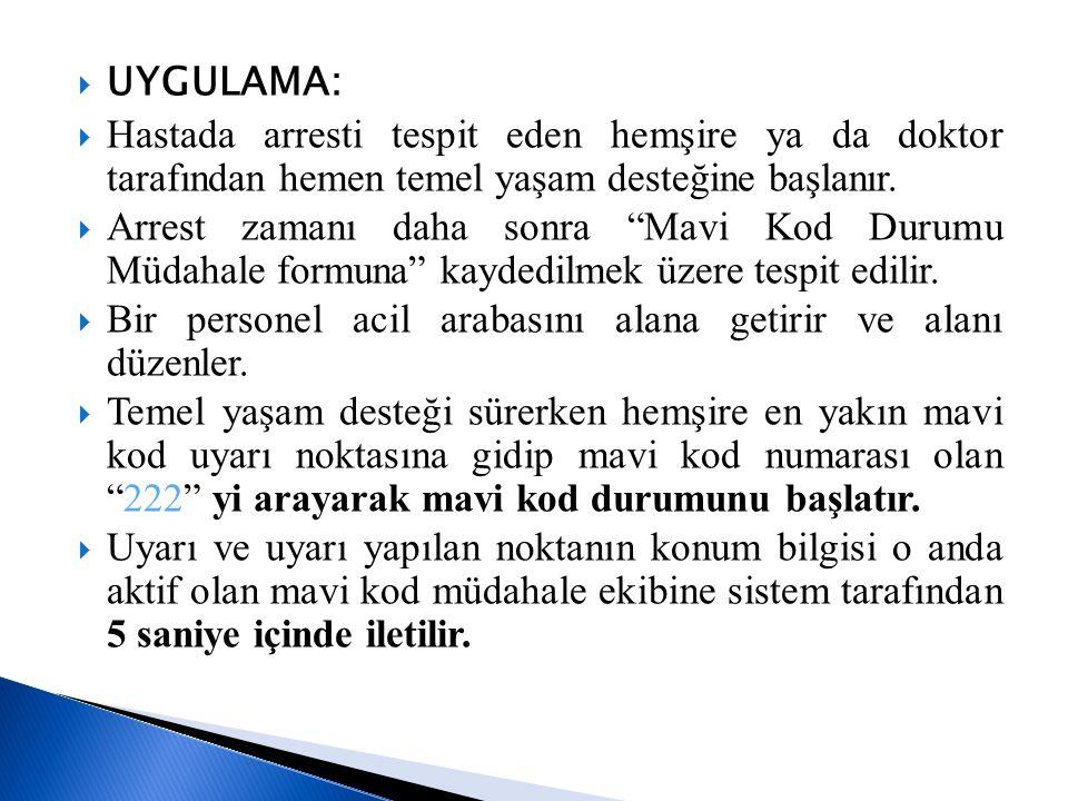 UYGULAMA: Hastada arresti tespit eden hemşire ya da doktor tarafından hemen temel yaşam desteğine başlanır.