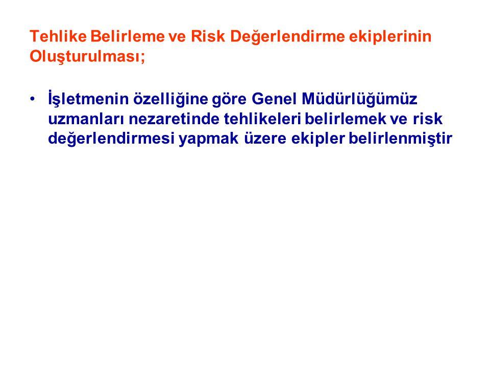 Tehlike Belirleme ve Risk Değerlendirme ekiplerinin Oluşturulması;