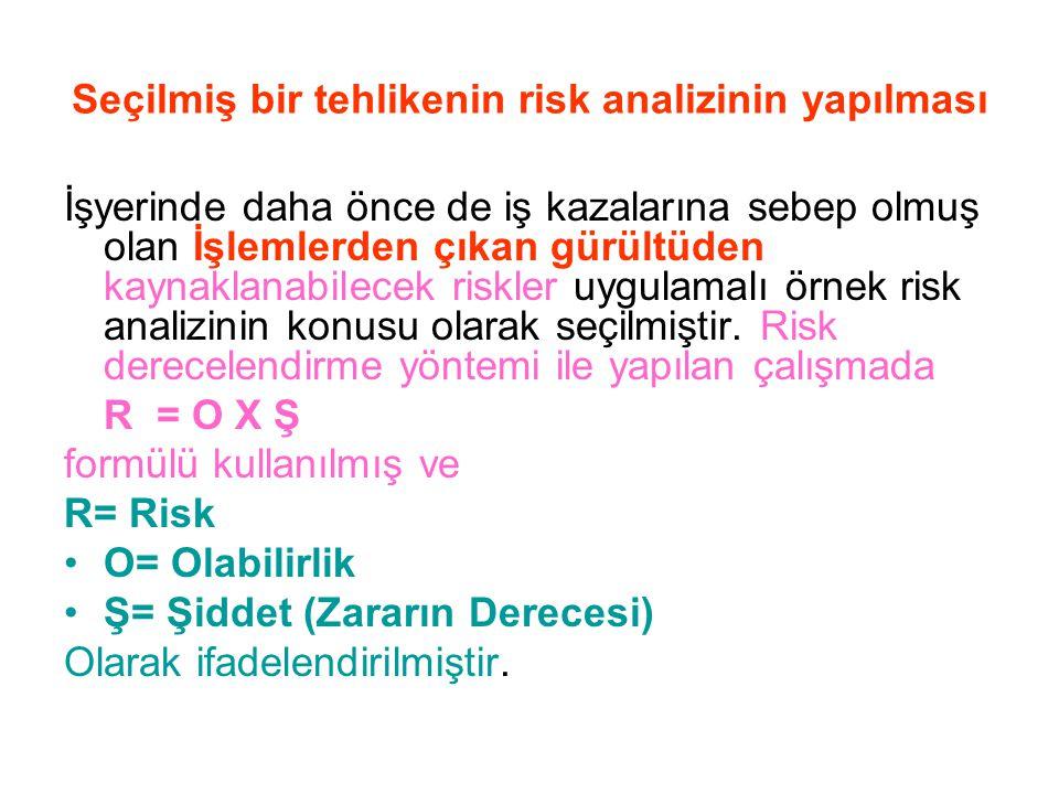 Seçilmiş bir tehlikenin risk analizinin yapılması
