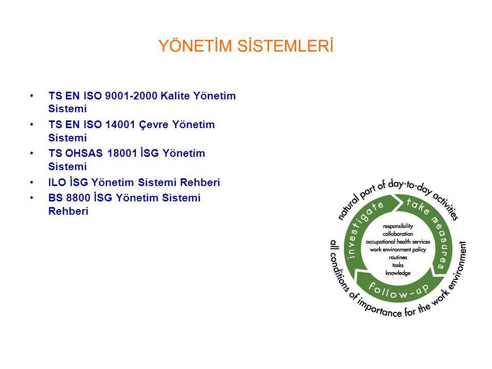 YÖNETİM SİSTEMLERİ TS EN ISO 9001-2000 Kalite Yönetim Sistemi