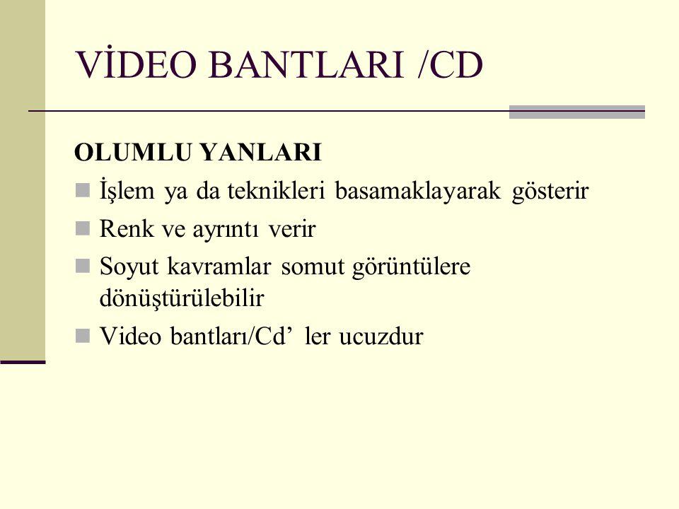 VİDEO BANTLARI /CD OLUMLU YANLARI