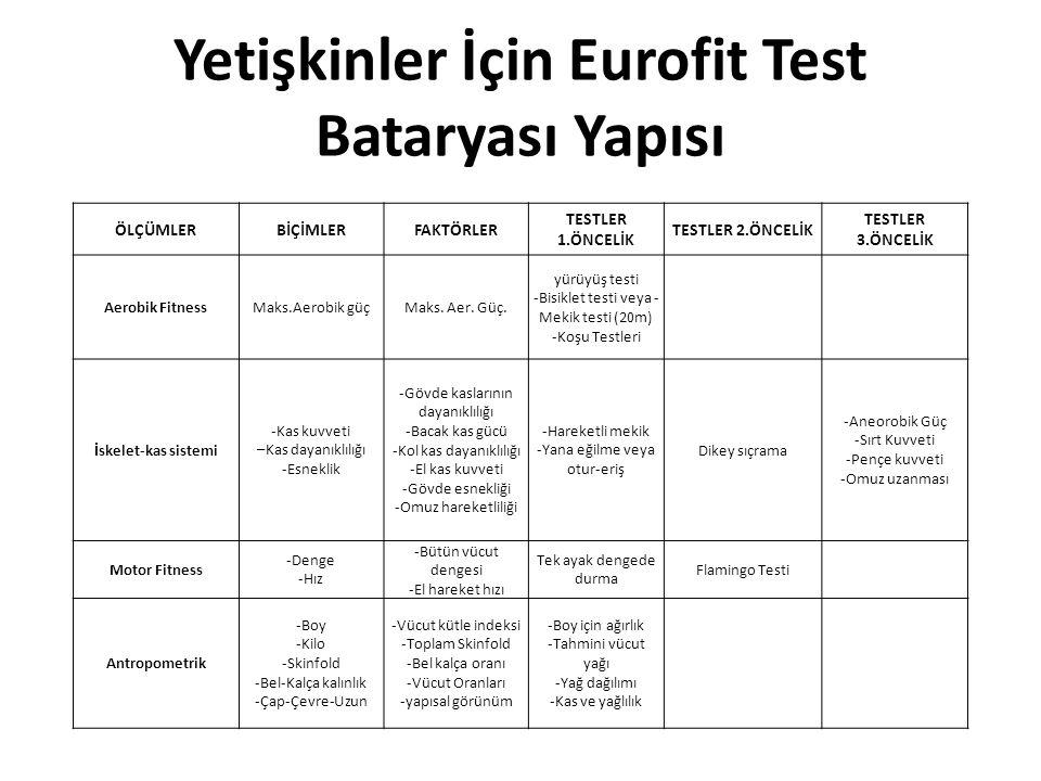 Yetişkinler İçin Eurofit Test Bataryası Yapısı