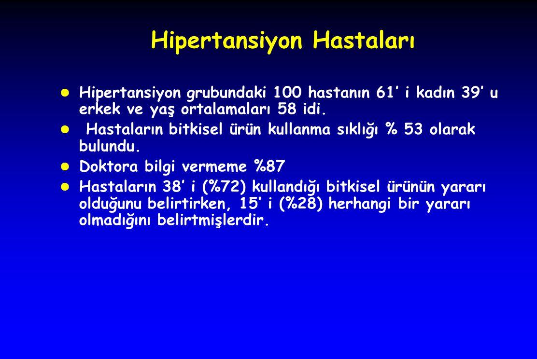 Hipertansiyon Hastaları