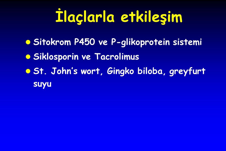 İlaçlarla etkileşim Sitokrom P450 ve P-glikoprotein sistemi