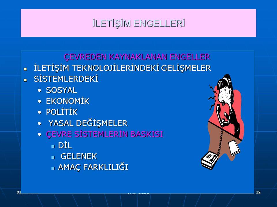 İLETİŞİM ENGELLERİ ÇEVREDEN KAYNAKLANAN ENGELLER