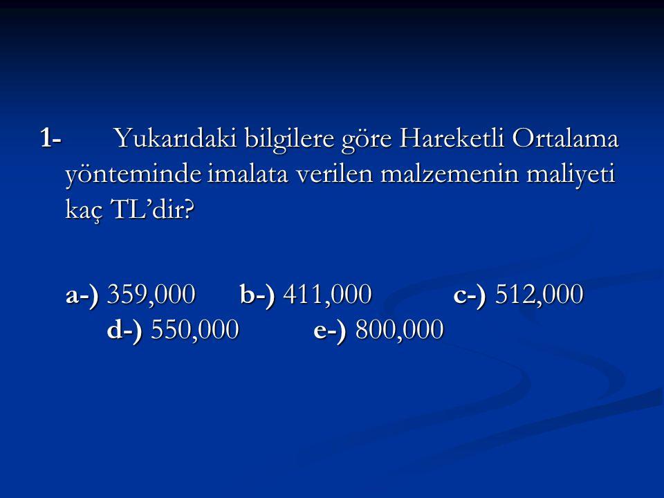1- Yukarıdaki bilgilere göre Hareketli Ortalama yönteminde imalata verilen malzemenin maliyeti kaç TL'dir