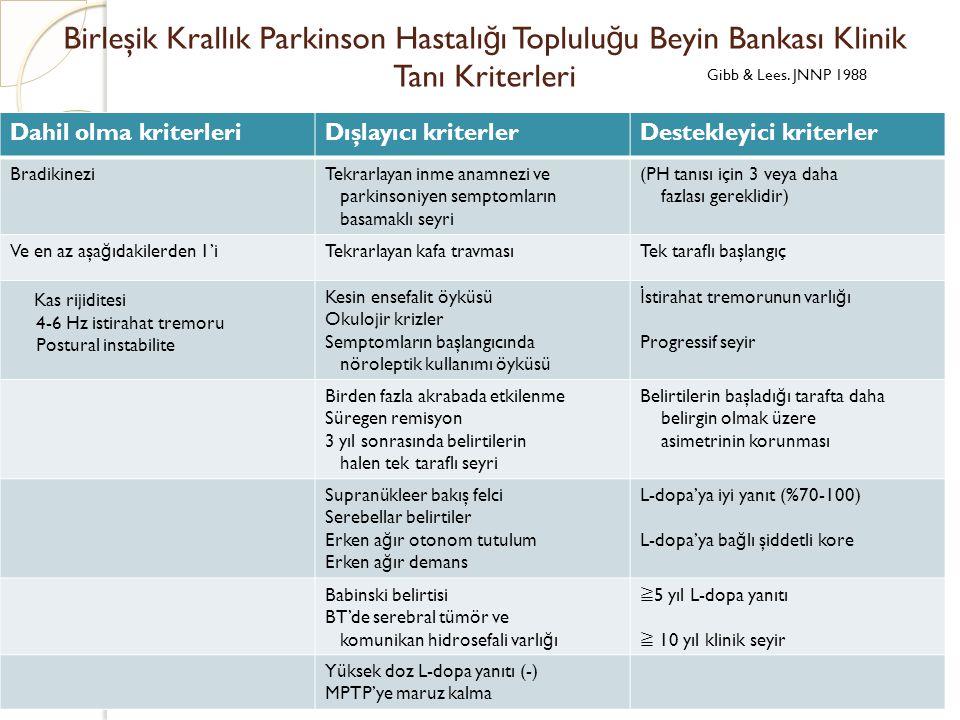 Birleşik Krallık Parkinson Hastalığı Topluluğu Beyin Bankası Klinik Tanı Kriterleri