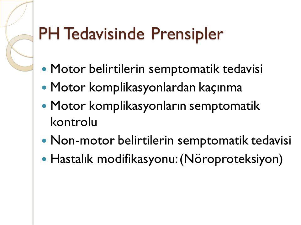 PH Tedavisinde Prensipler