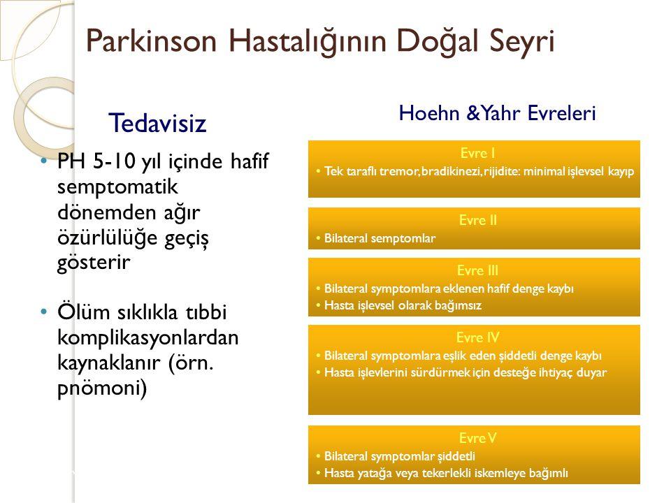 Parkinson Hastalığının Doğal Seyri