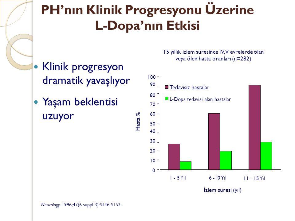 PH'nın Klinik Progresyonu Üzerine L-Dopa'nın Etkisi