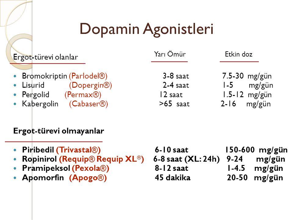 Dopamin Agonistleri Ergot-türevi olanlar