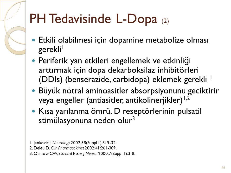 PH Tedavisinde L-Dopa (2)