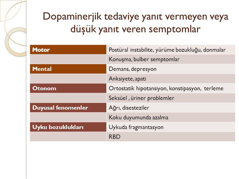 Dopaminerjik tedaviye yanıt vermeyen veya düşük yanıt veren semptomlar