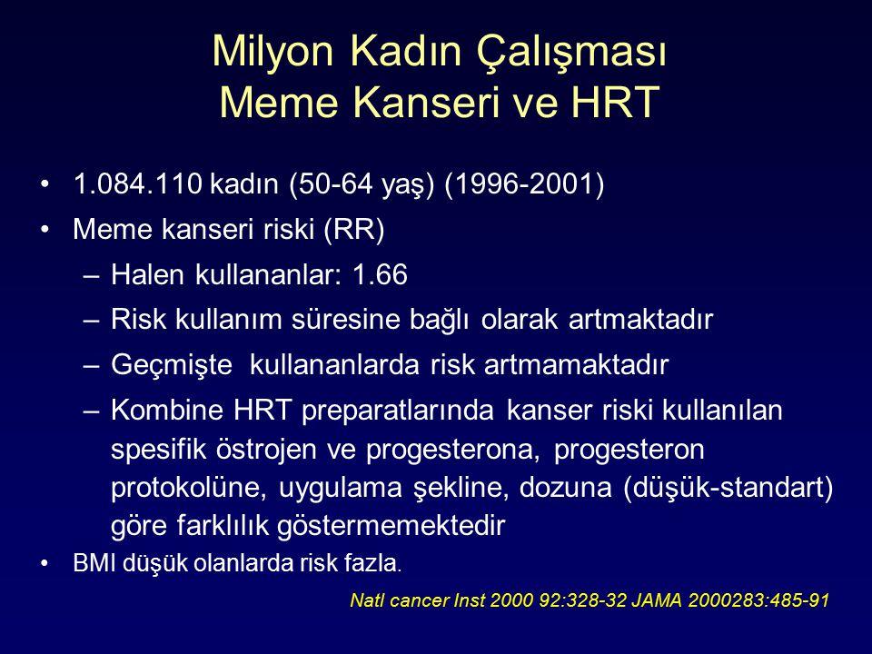Milyon Kadın Çalışması Meme Kanseri ve HRT