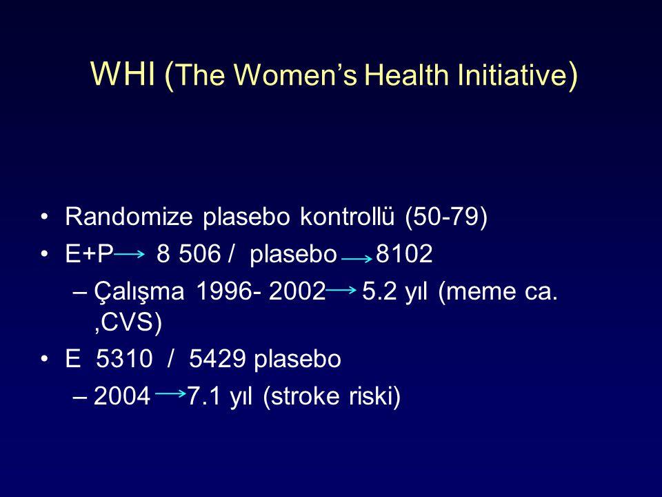 WHI (The Women's Health Initiative)
