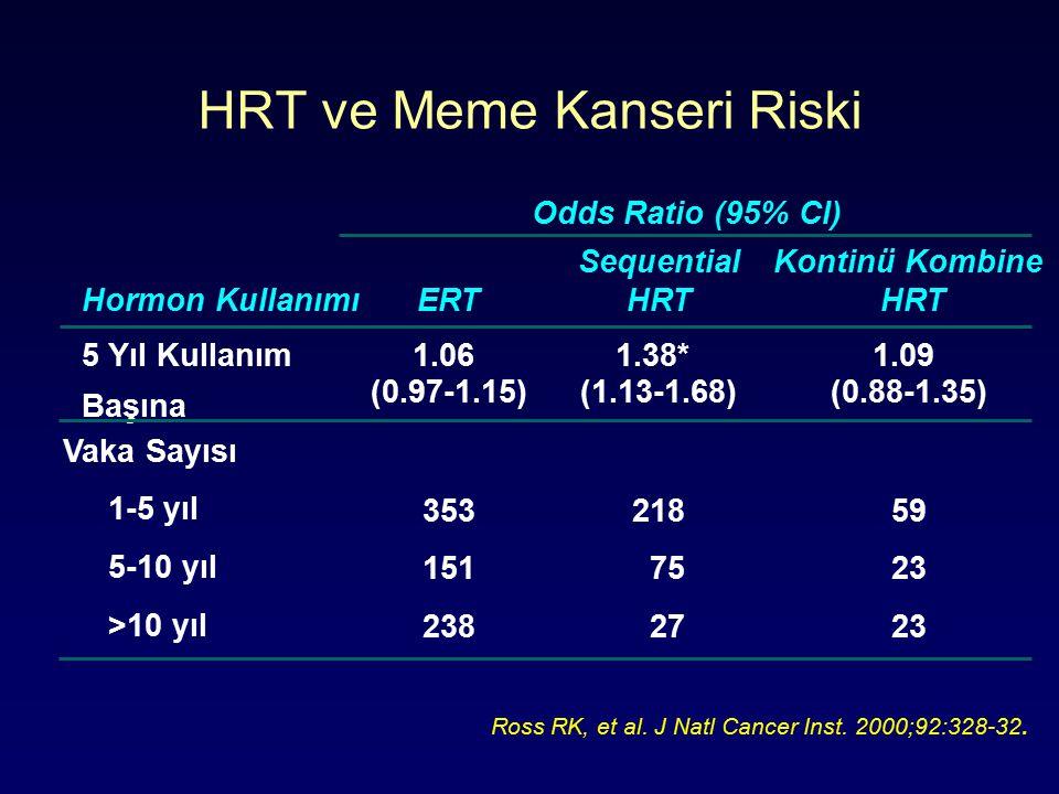 HRT ve Meme Kanseri Riski