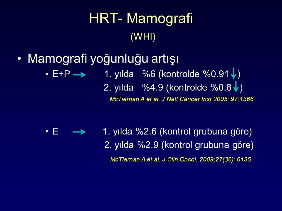 HRT- Mamografi (WHI) Mamografi yoğunluğu artışı