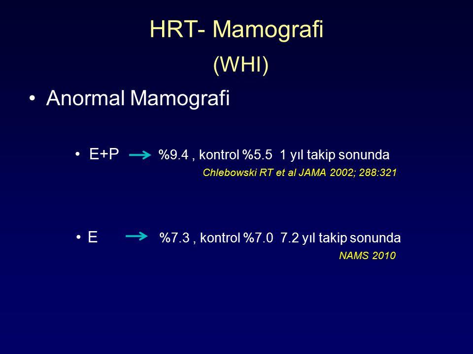 HRT- Mamografi (WHI) Anormal Mamografi