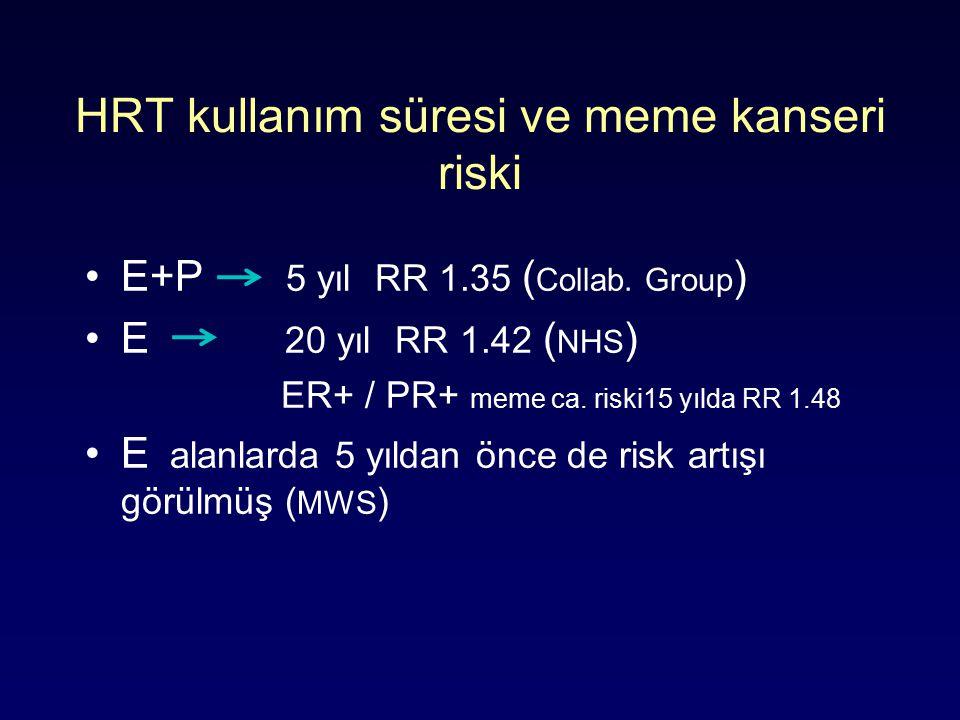 HRT kullanım süresi ve meme kanseri riski