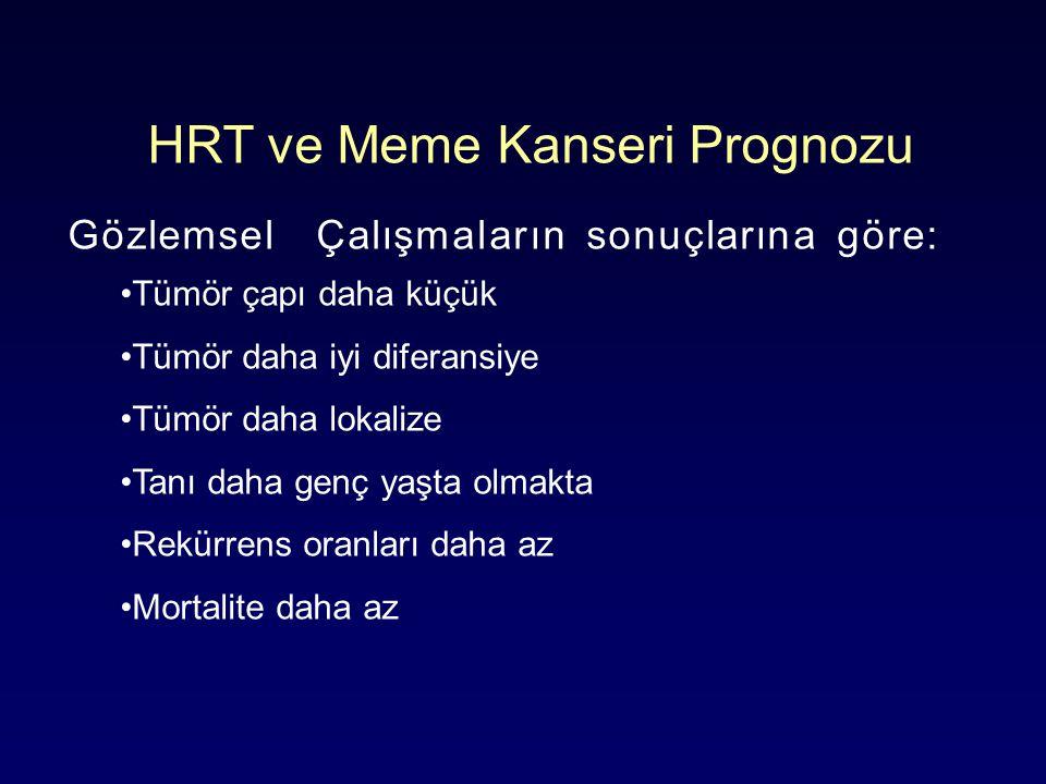 HRT ve Meme Kanseri Prognozu