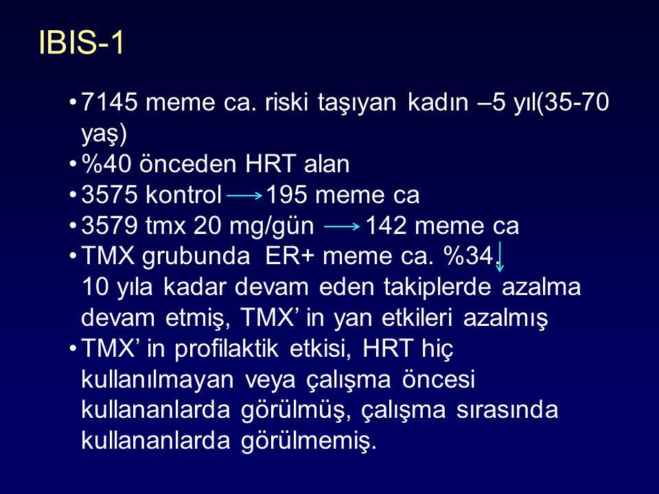 IBIS-1 7145 meme ca. riski taşıyan kadın –5 yıl(35-70 yaş)