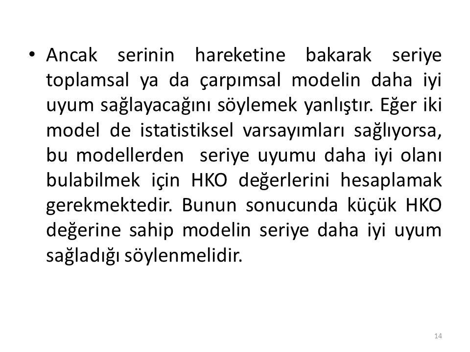 Ancak serinin hareketine bakarak seriye toplamsal ya da çarpımsal modelin daha iyi uyum sağlayacağını söylemek yanlıştır.