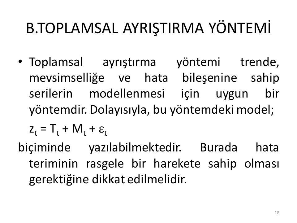 B.TOPLAMSAL AYRIŞTIRMA YÖNTEMİ