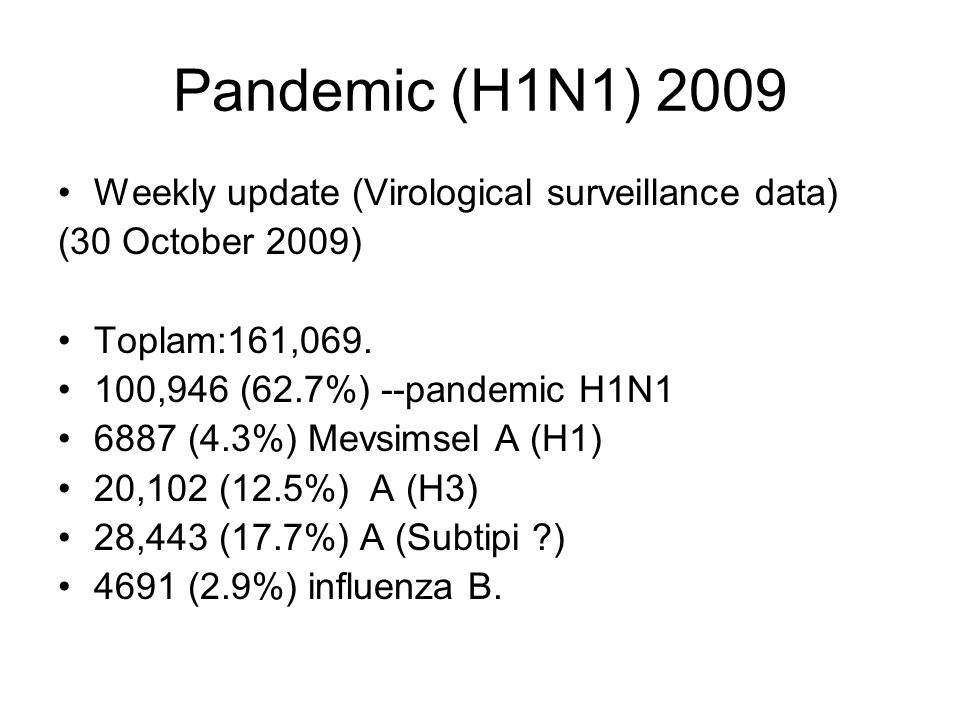 Pandemic (H1N1) 2009 Weekly update (Virological surveillance data)