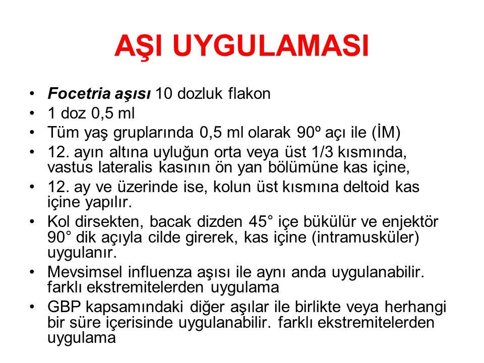 AŞI UYGULAMASI Focetria aşısı 10 dozluk flakon 1 doz 0,5 ml