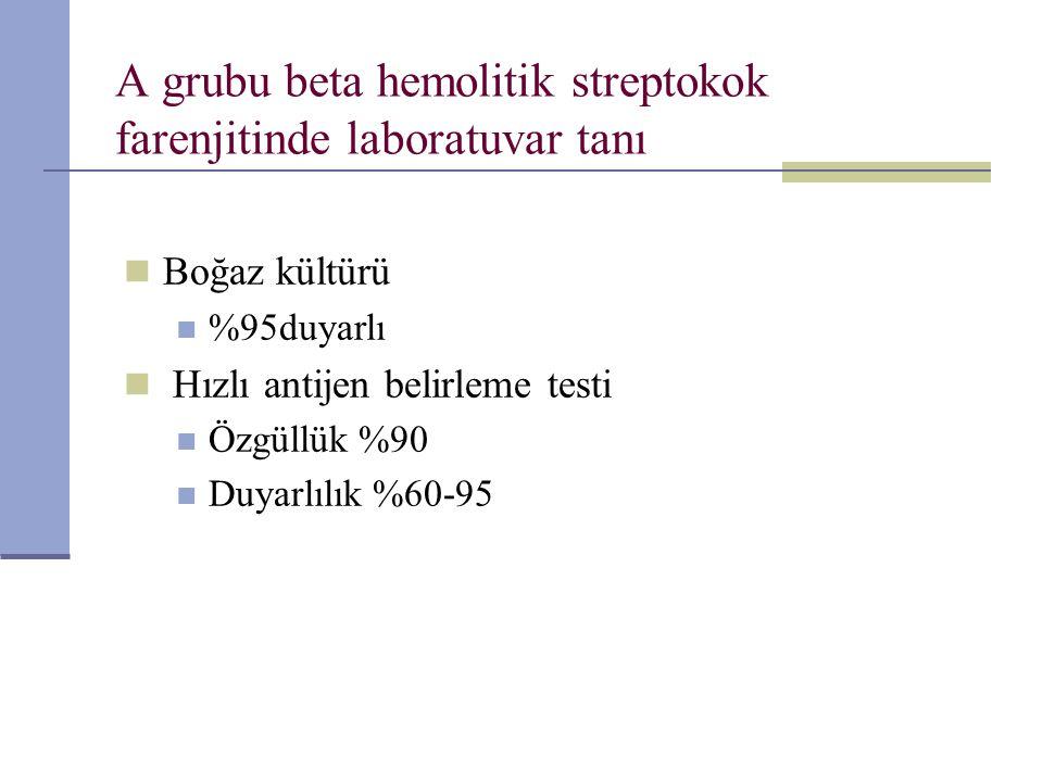 A grubu beta hemolitik streptokok farenjitinde laboratuvar tanı
