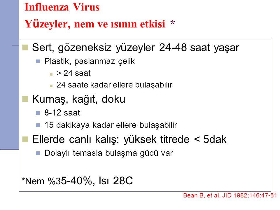Influenza Virus Yüzeyler, nem ve ısının etkisi *