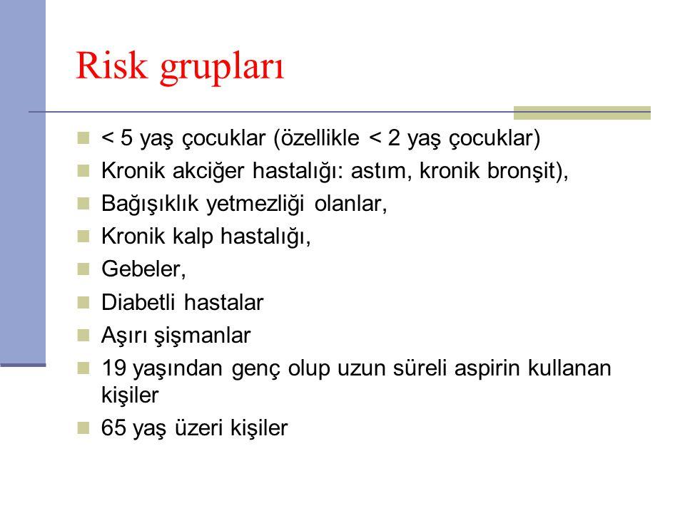 Risk grupları < 5 yaş çocuklar (özellikle < 2 yaş çocuklar)