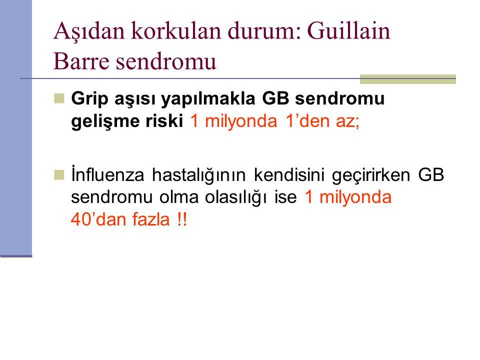 Aşıdan korkulan durum: Guillain Barre sendromu
