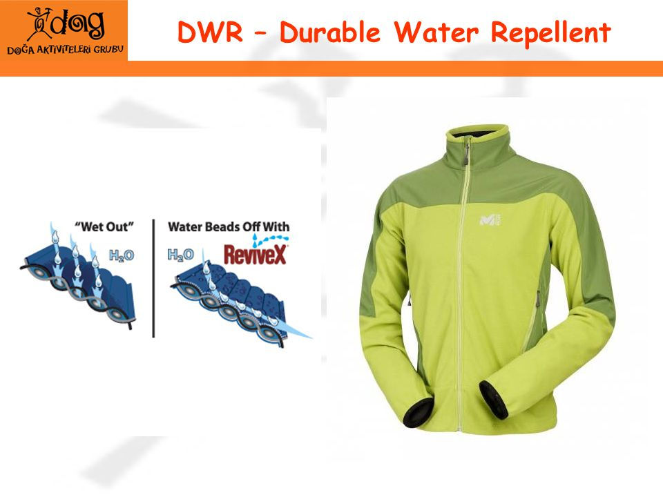 DWR – Durable Water Repellent