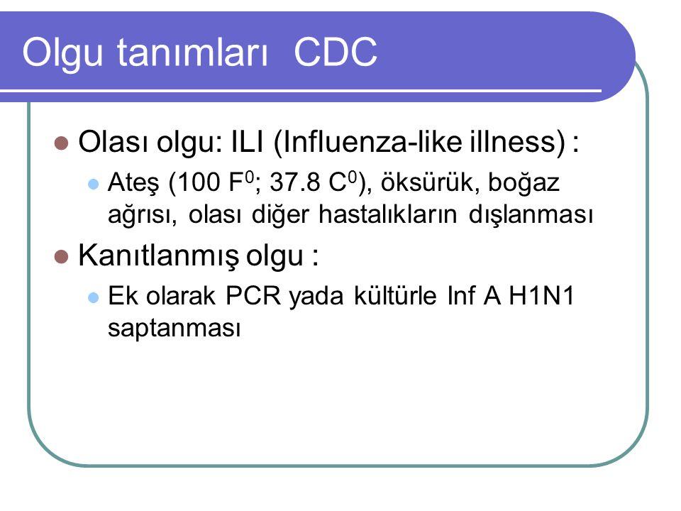 Olgu tanımları CDC Olası olgu: ILI (Influenza-like illness) :